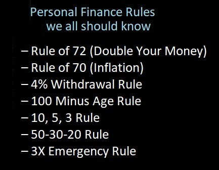 Personal Finance Rules we all should know